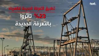 السعودية: 77 % لم يتأثروا بارتفاع أسعار الكهرباء