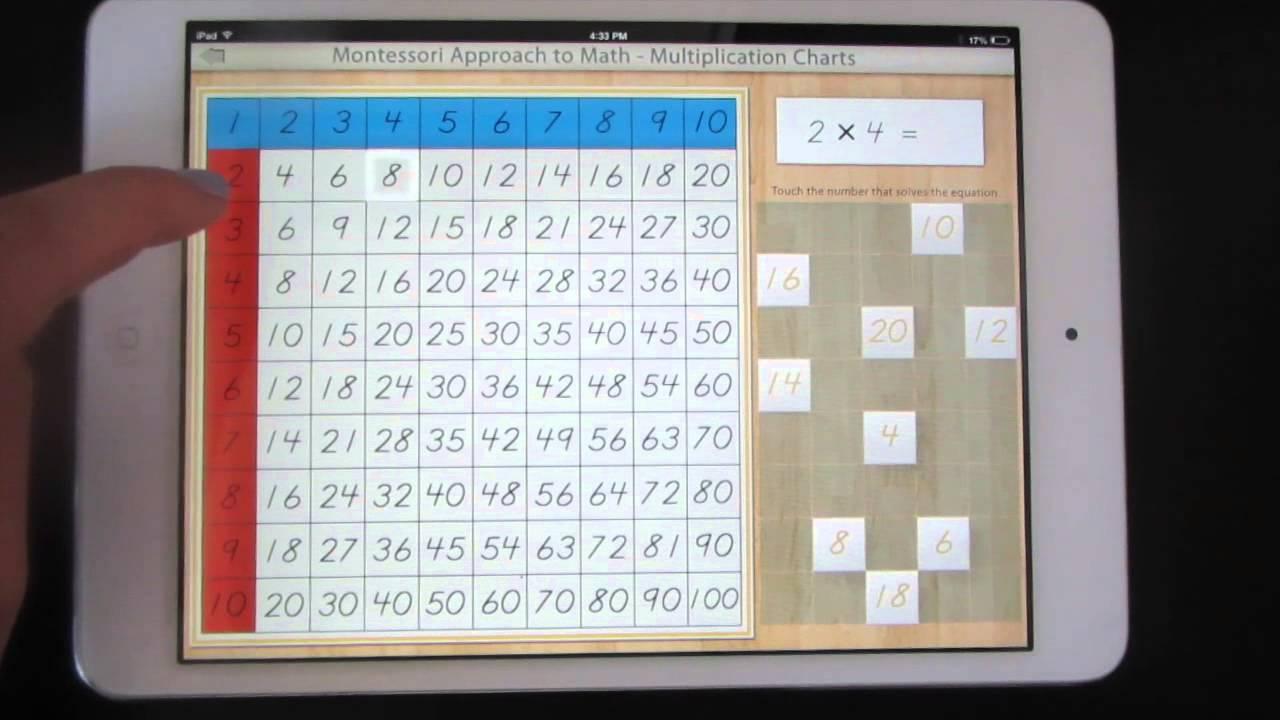 Montessori Approach To Math Multiplication Charts Youtube
