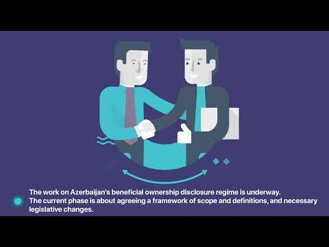 Beneficial Ownership (with subtitles)
