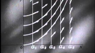 Поле направлений дифференциального уравнения первого порядка