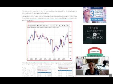 Trading Charts for Binary Options and Forex. Lecture 1