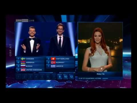 Eurovision 2014 Full Voting - Austrian Commentary