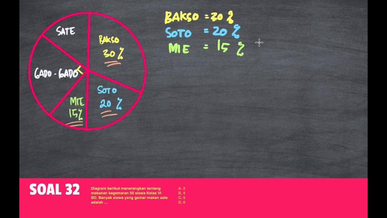 Belajar statistika menggunakan diagram lingkaran pada soal cerita belajar statistika menggunakan diagram lingkaran pada soal cerita ccuart Images