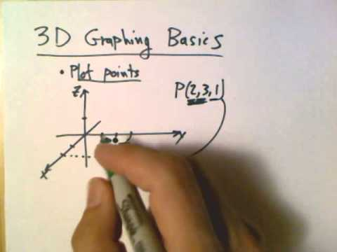 3D Graphing Basics YouTube