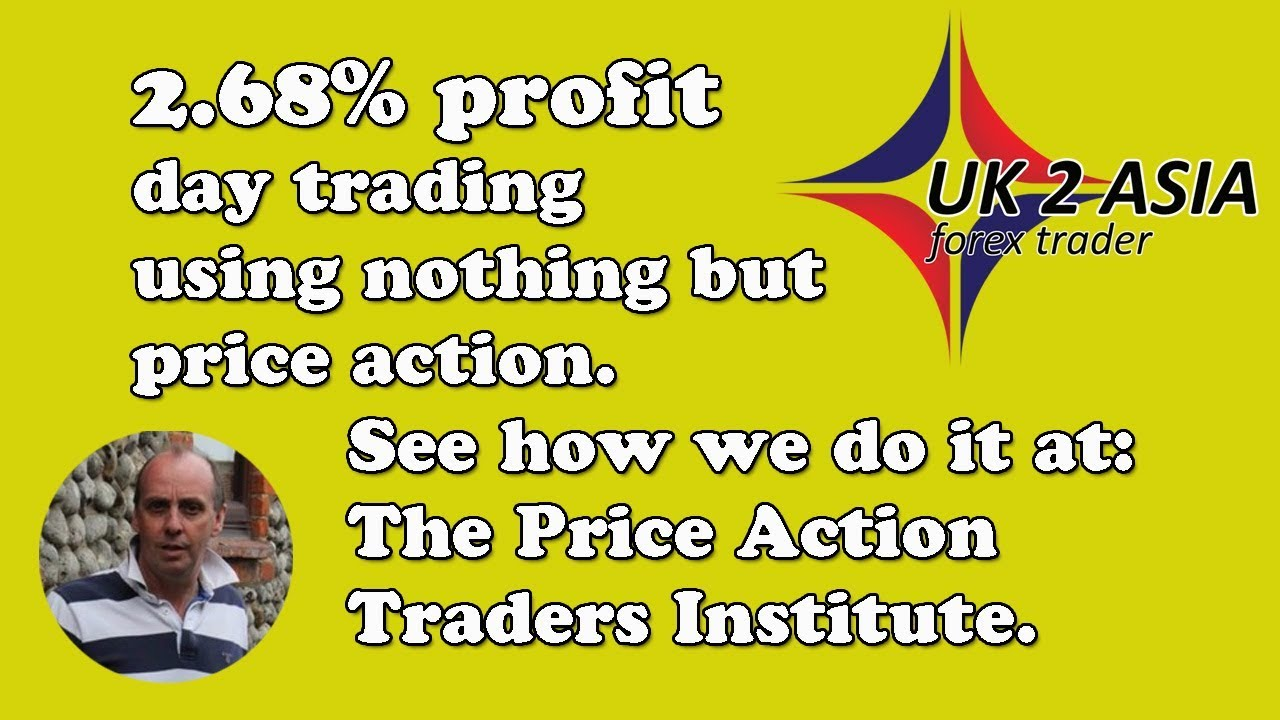 +2.68% TRADING PRICE ACTION - Forex Trading