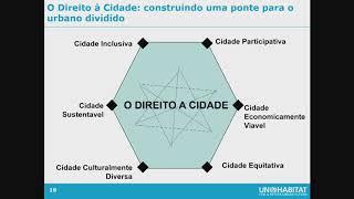 GD - GRANDE DEBATE - Espaço e democracia: direito à cidade