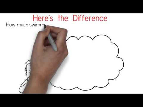 Private Dedicated VOIP service VS Over the top delivery