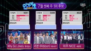 Wonder girls win in inkigayo why so lonely