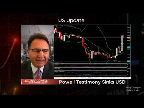Powell Testimony Sinks USD | July 10, 2019