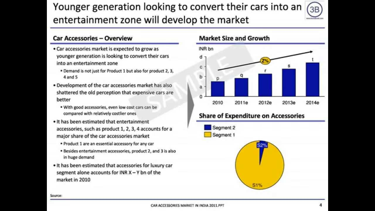 Car Accessories Market in India 2011 - YouTube