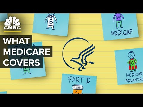 What Medicare Does And Doesn't Cover | CNBC Mp3