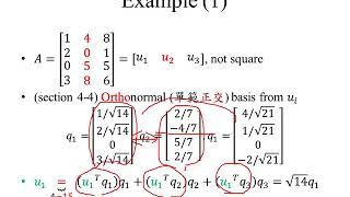 許志華線性代數 6-4 QR 分解
