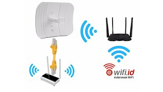 Nembak @wifi.id dengan mode P2P (Point to Point) ~ Ubiquiti LiteBeam M5 dan Tenda AC6 Dual Band