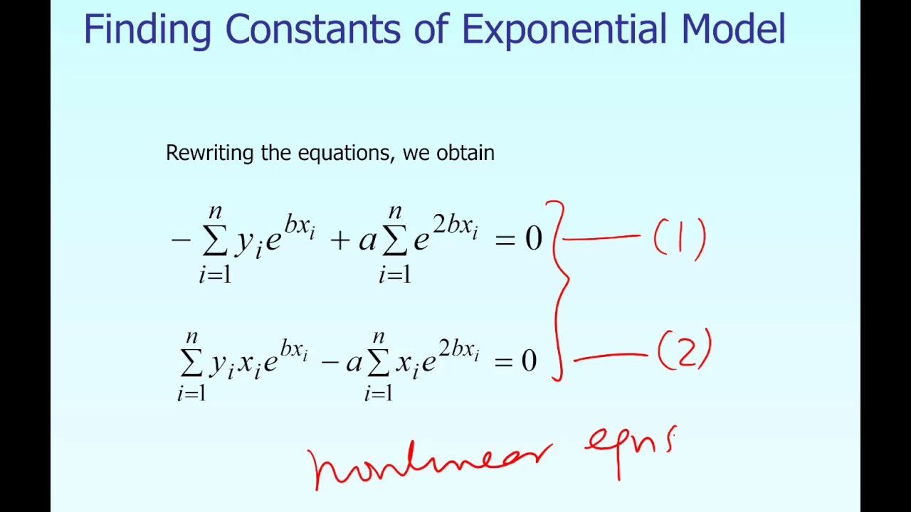 Nonlinear Regression: Exponential Model