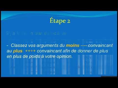 écrire un texte argumentatif en 8 étapes : plan simple / dialectique