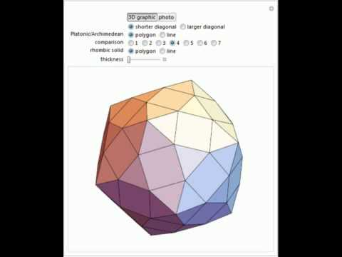 Relations between Golden Rhombic Solids and Some Archimedean Solids