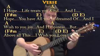 I Will Always Love You (Dolly Parton) Guitar Lesson Chord Chart in A with Chords/Lyrics