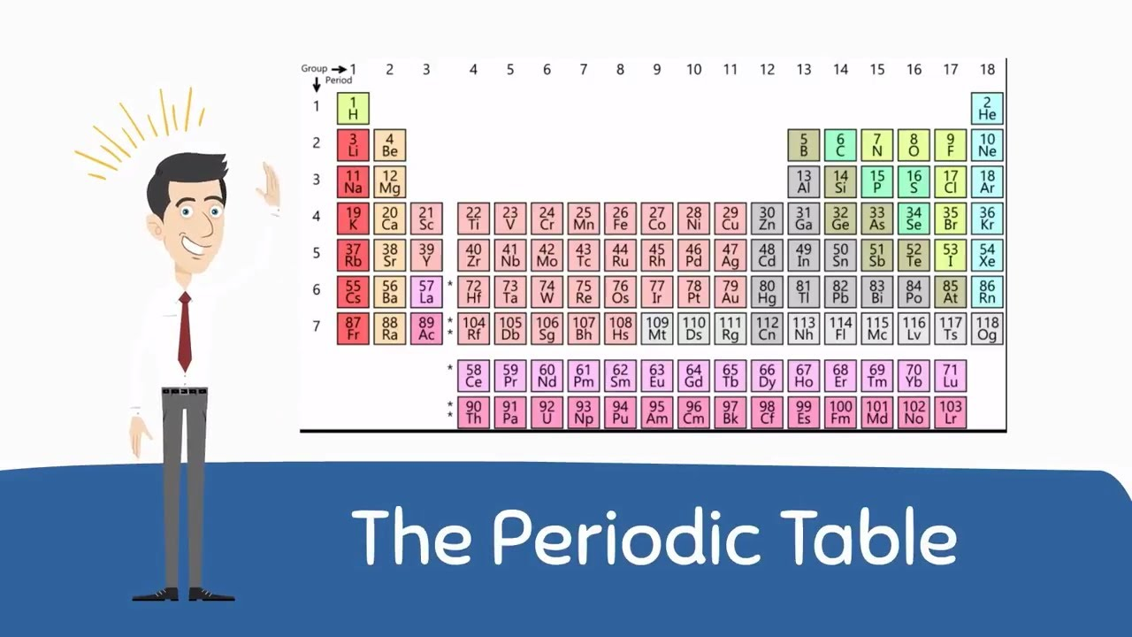 Periodic Table Basics Youtube