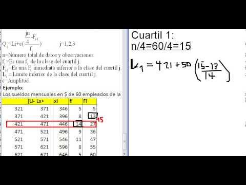 Datos no agrupados en estadistica ejemplos