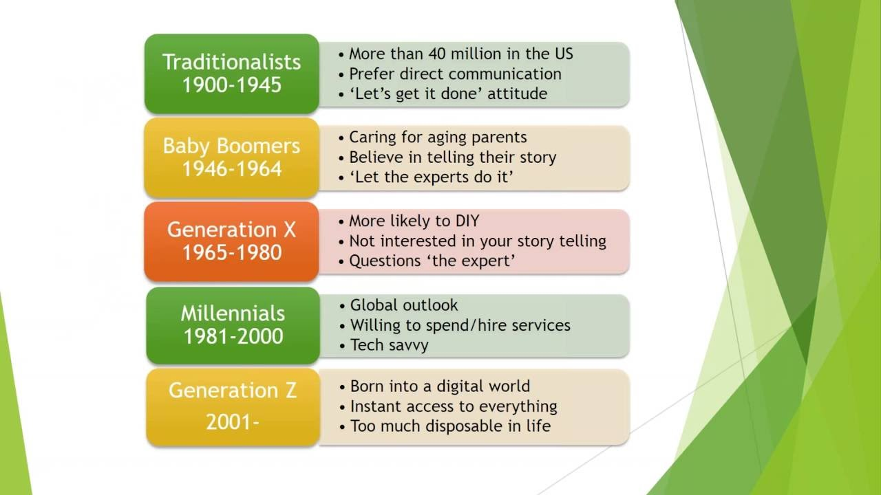 baby boomers vs generation x