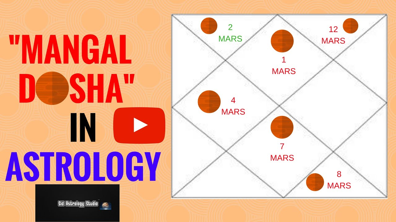 mangal dosha in horoscope