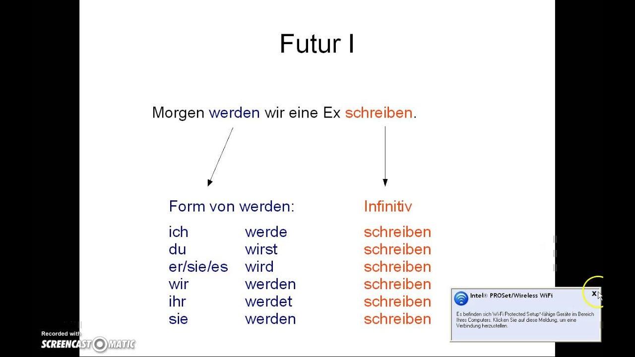 Was Ist Futur