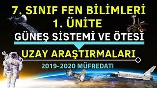 7. SINIF FEN BİLİMLERİ 1. ÜNİTE   GÜNEŞ SİSTEMİ VE ÖTESİ   Uzay Araştırmaları