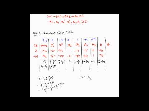Simplex method - Example 7 - Unrestricted variables