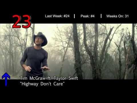 Billboard Top 30 Country Sgs 9212013
