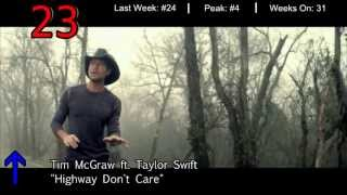 Billboard Top 30 Country Songs (9/21/2013)