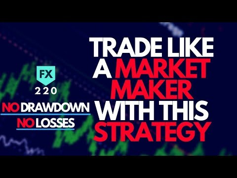 How to become a market maker forex