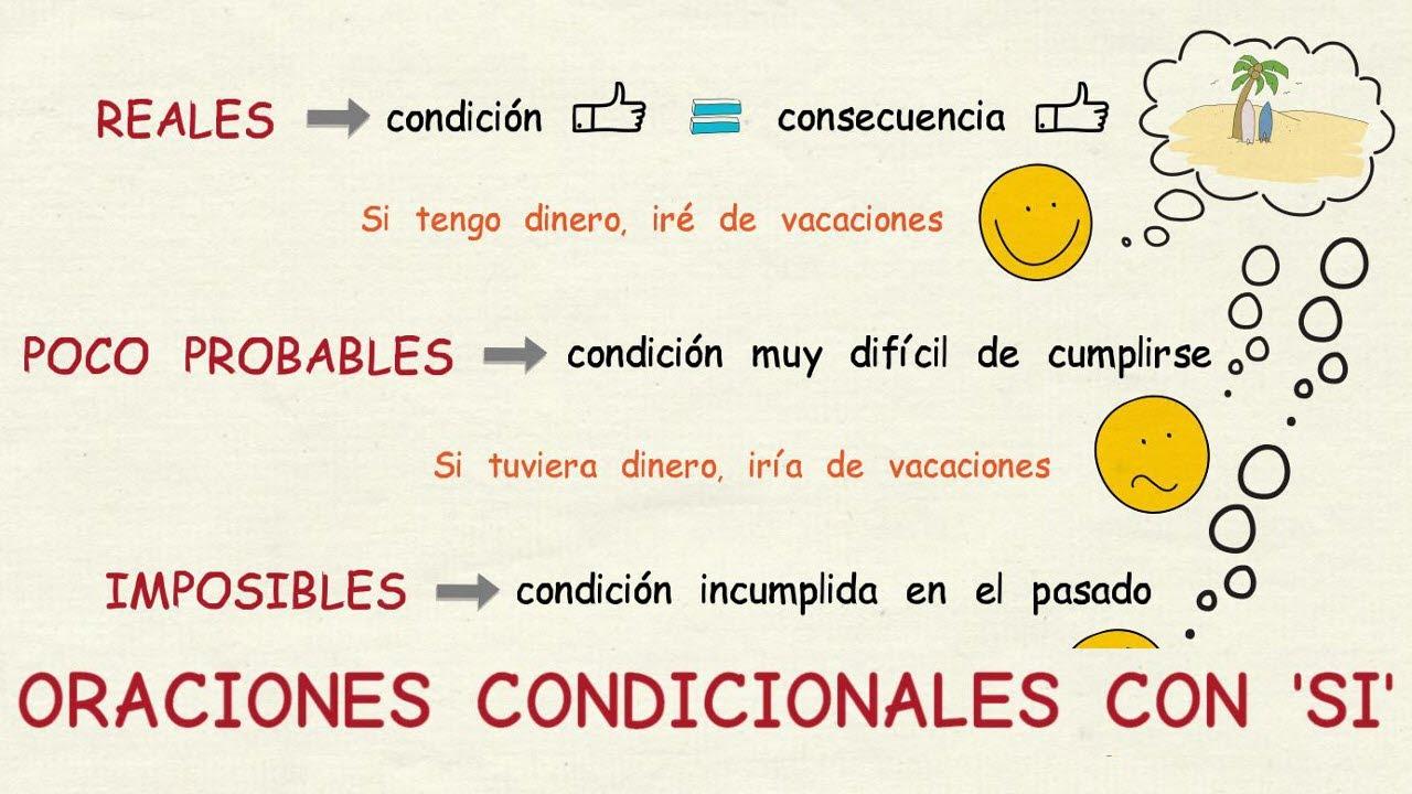 Aprender Español Oraciones Condicionales Con Si Nivel Avanzado