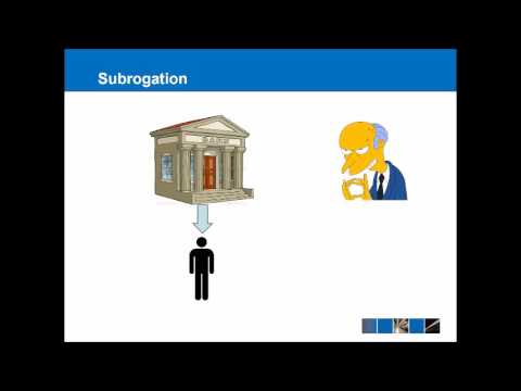 Land Law - Mortgages (Part 2)