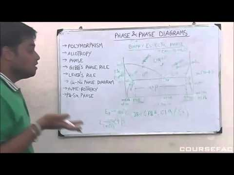 Coursefac Materials Engineering Pb Sn Phase Diagram Youtube
