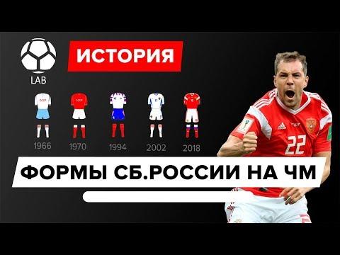 История формы сборной России (СССР) на ЧМ