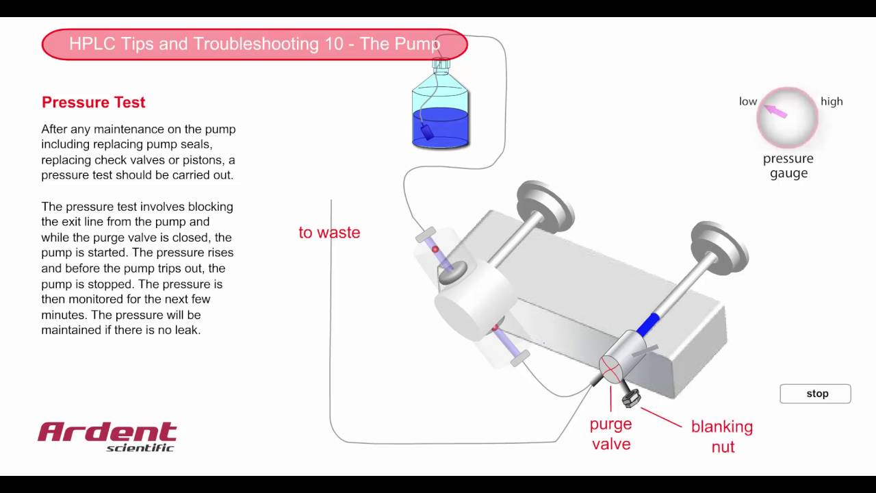 HPLC Tips and Troubleshooting 10 - Pump Pressure Test ...