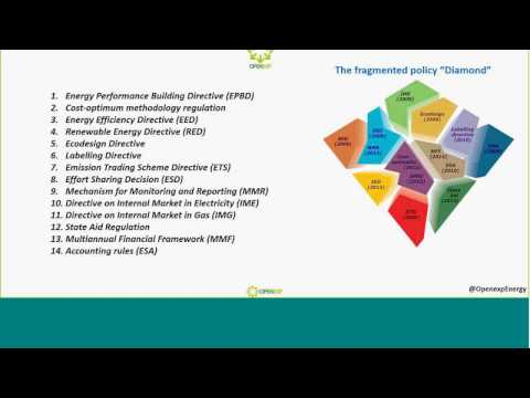 BUILD UP Webinar 20161012 Energy Transition 2 Yamina Saheb