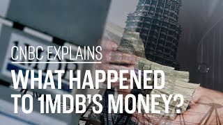 What happened to 1MDB