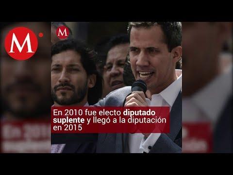 Juan Guaidó, ¿quién es?