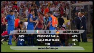 Tribute to Italy vs. Germany 2-0