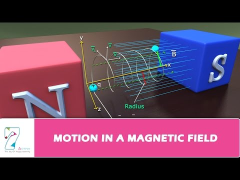 MOTION IN A MAGNETIC FIELD