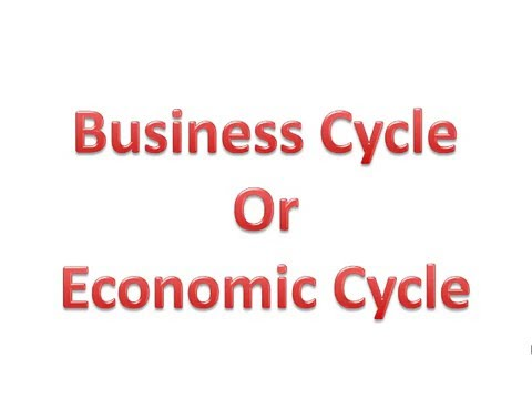 Business Cycle or Economic Cycle (English & Hindi)