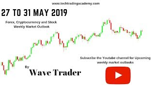 Cryptocurrency, Forex and Stock Webinar and Weekly Market Outlook from 27 to 31 May 2019