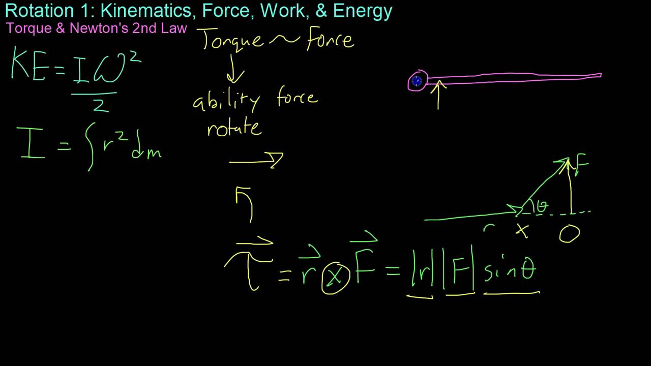 torque kinetic energy This physics video tutorial explains rotational motion concepts such as angular displacement, velocity, & acceleration as well as torque, moment of inertia, rotational kinetic energy, and the.