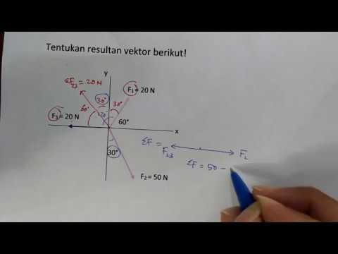 cara-mudah-dan-cepat-mengerjakan-soal-vektor-un-fisika
