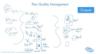 Manage Quality Process Drawn Out: 6th Edition of PMBOK