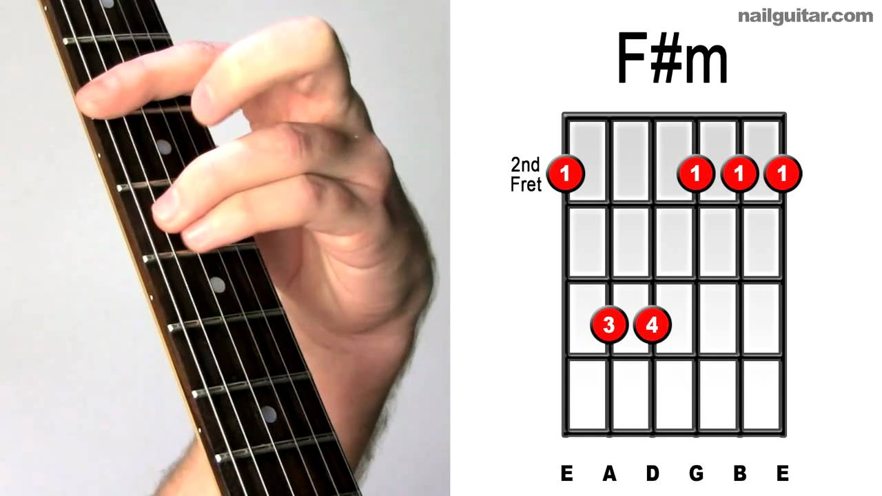 Fm Minor How To Play Important Guitar Chords Youtube