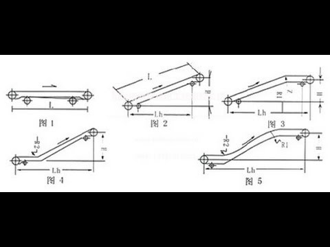 Belt Conveyor Design Numericals Problems