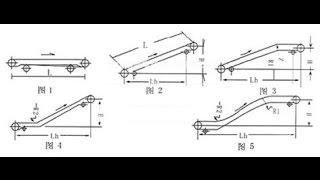 Belt Conveyor Design Numericals Problems