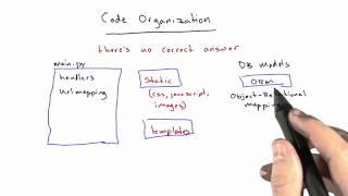 Code Organization - Web Development
